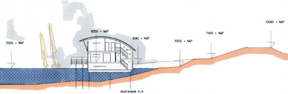 Amfibiewoningen Maasbommel Groenblauwe Netwerken