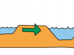 Verdiepen en/of afdichten waterpartijen