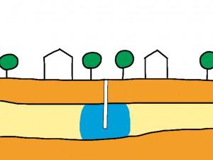 Waterberging in de diepte